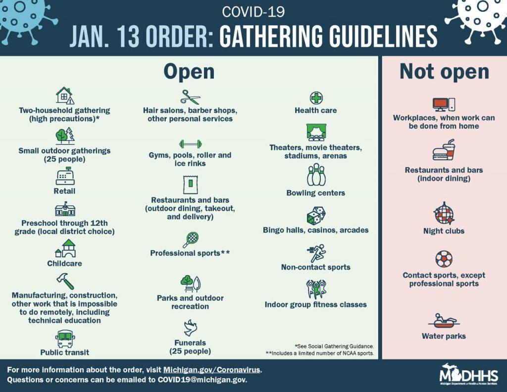 Michigan covid guidelines feb 1
